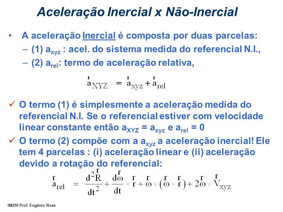 IM250 Prof. Eugênio Rosa A aceleração Inercial é composta por duas parcelas: –(1) a xyz : acel. do sistema medida do referencial N.I., –(2) a rel : te
