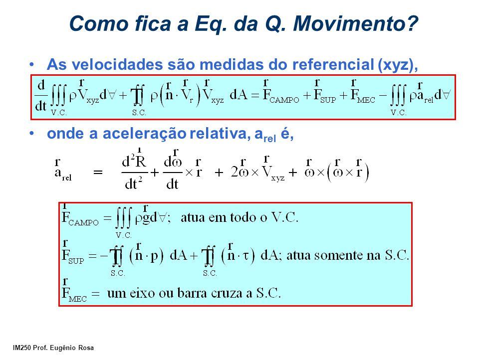 IM250 Prof. Eugênio Rosa Como fica a Eq. da Q. Movimento? As velocidades são medidas do referencial (xyz), onde a aceleração relativa, a rel é,