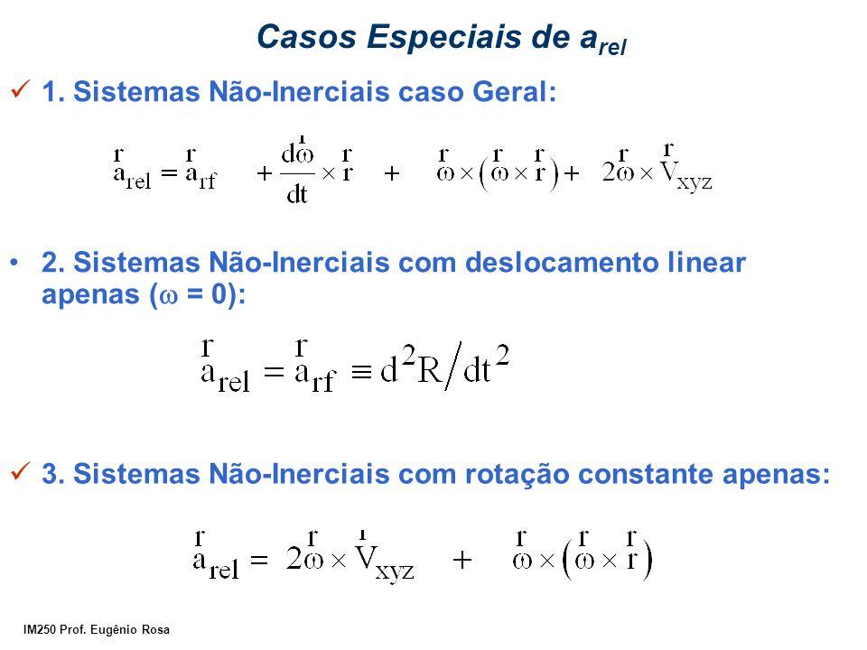 IM250 Prof. Eugênio Rosa Casos Especiais de a rel 2. Sistemas Não-Inerciais com deslocamento linear apenas (  = 0): 1. Sistemas Não-Inerciais caso Ge