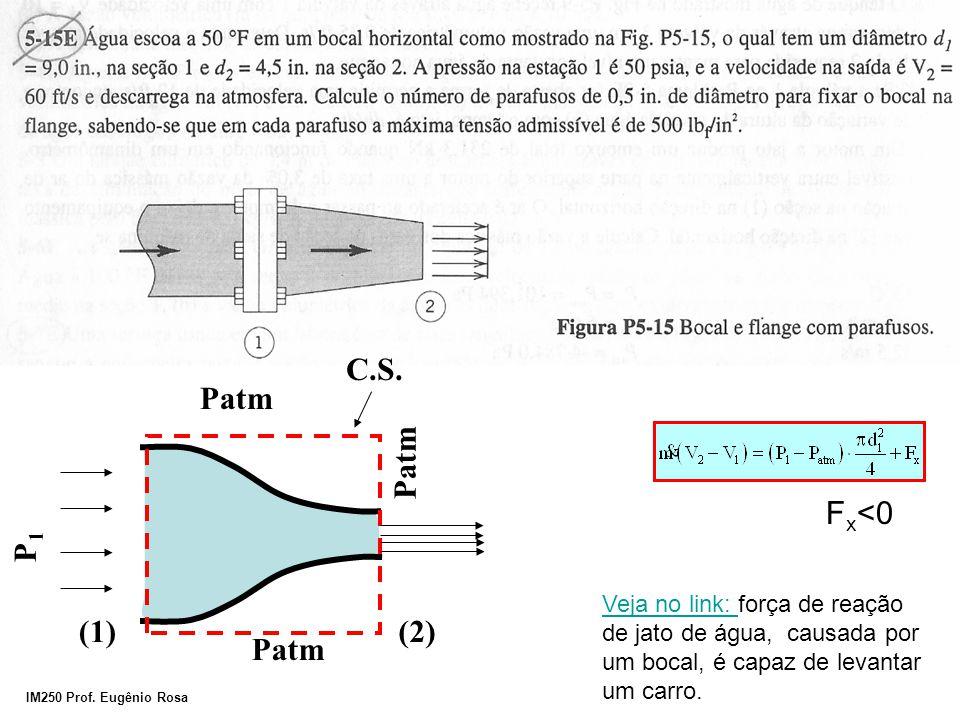 IM250 Prof. Eugênio Rosa C.S. (1)(2) Patm P1P1 F x <0 Veja no link: Veja no link: força de reação de jato de água, causada por um bocal, é capaz de le