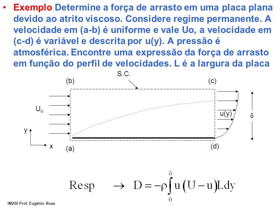 IM250 Prof. Eugênio Rosa Exemplo Determine a força de arrasto em uma placa plana devido ao atrito viscoso. Considere regime permanente. A velocidade e