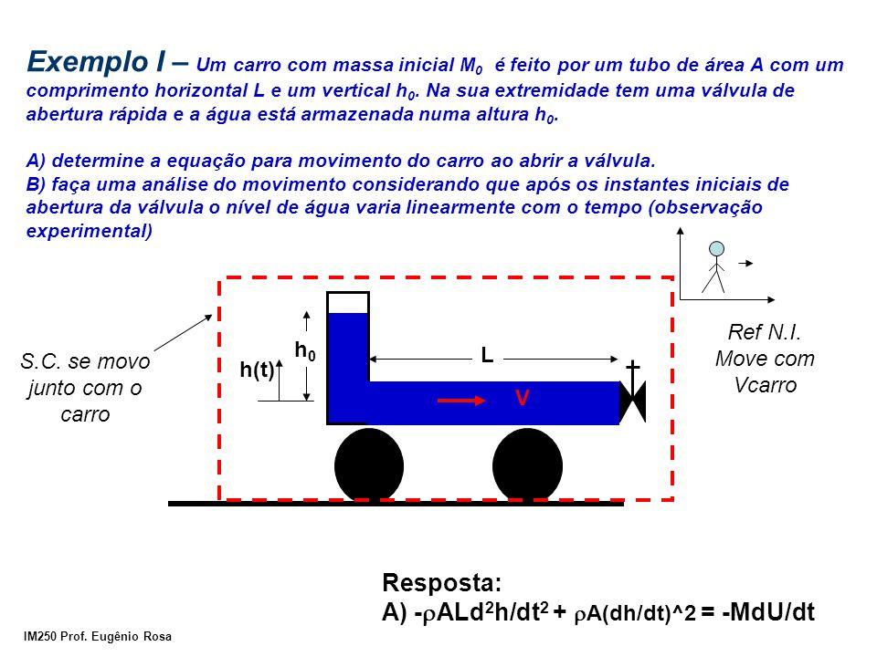 IM250 Prof. Eugênio Rosa Exemplo I – Um carro com massa inicial M 0 é feito por um tubo de área A com um comprimento horizontal L e um vertical h 0. N