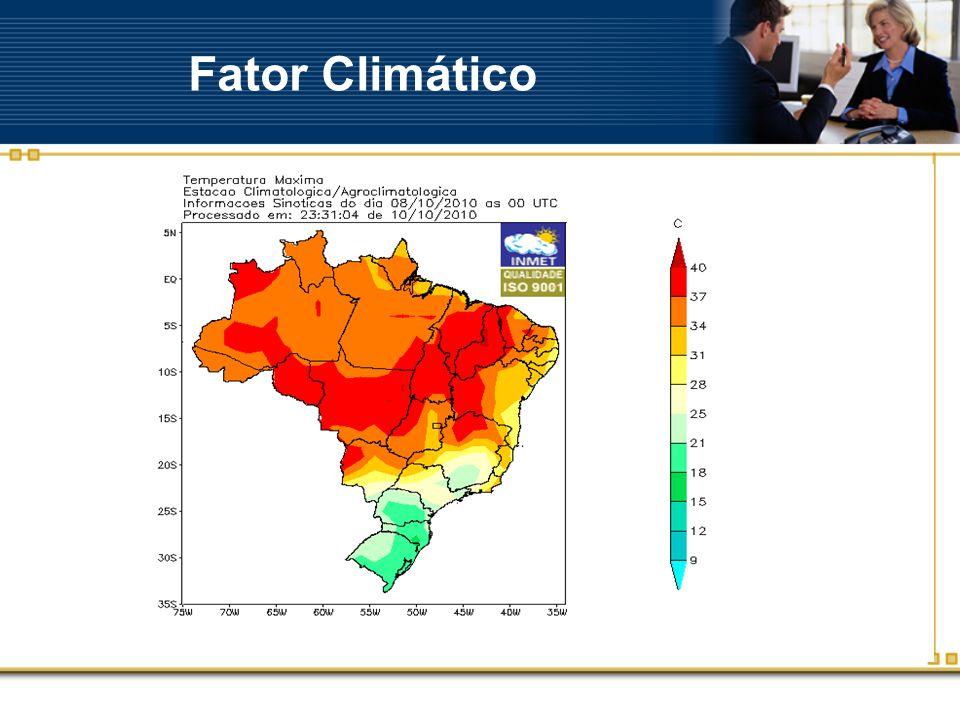 Fator Climático
