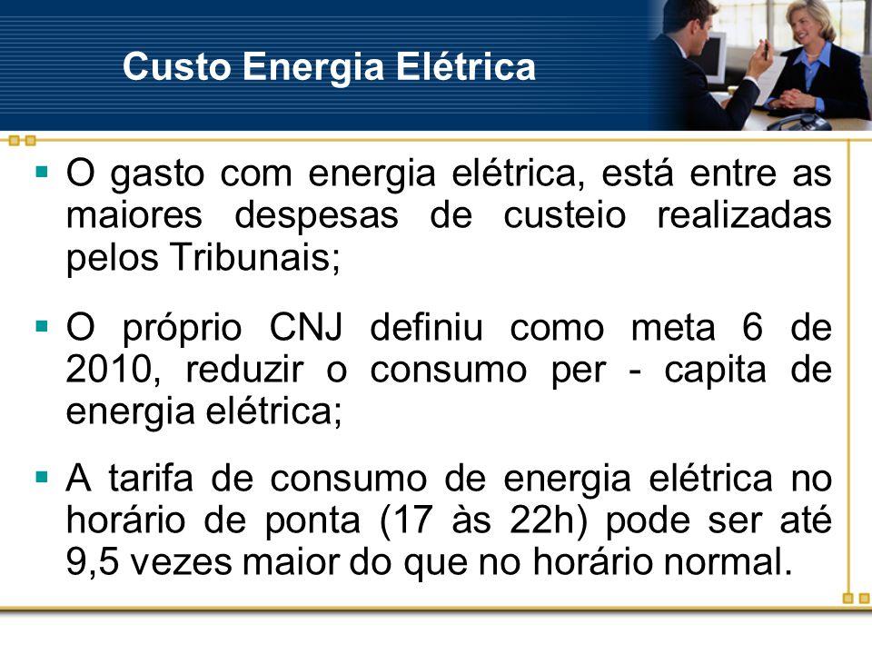 Custo Energia Elétrica  O gasto com energia elétrica, está entre as maiores despesas de custeio realizadas pelos Tribunais;  O próprio CNJ definiu como meta 6 de 2010, reduzir o consumo per - capita de energia elétrica;  A tarifa de consumo de energia elétrica no horário de ponta (17 às 22h) pode ser até 9,5 vezes maior do que no horário normal.