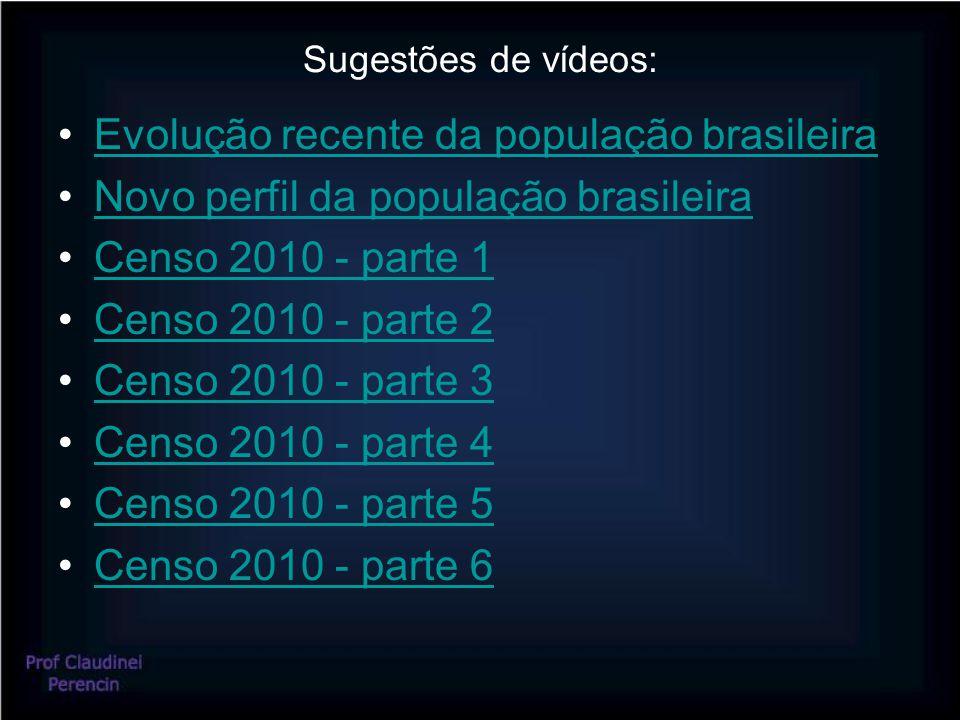 Sugestões de vídeos: Evolução recente da população brasileira Novo perfil da população brasileira Censo 2010 - parte 1 Censo 2010 - parte 2 Censo 2010