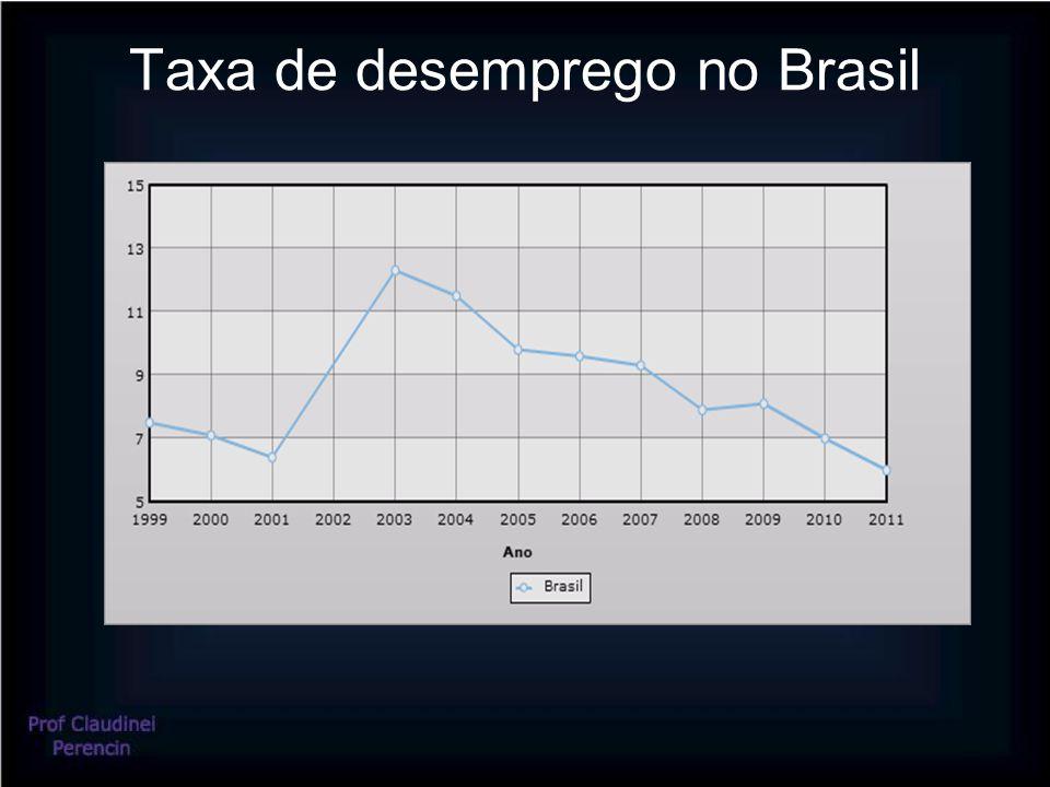 Sugestões de vídeos: Evolução recente da população brasileira Novo perfil da população brasileira Censo 2010 - parte 1 Censo 2010 - parte 2 Censo 2010 - parte 3 Censo 2010 - parte 4 Censo 2010 - parte 5 Censo 2010 - parte 6