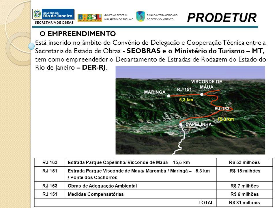 RJ 163Estrada Parque Capelinha/ Visconde de Mauá – 15,5 kmR$ 53 milhões RJ 151Estrada Parque Visconde de Mauá/ Maromba / Maringá – 5,3 km / Ponte dos