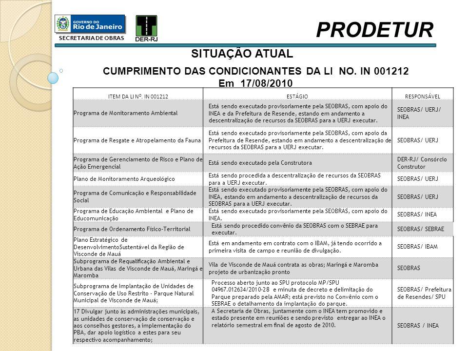 SITUAÇÃO ATUAL PRODETUR SECRETARIA DE OBRAS ITEM DA LI N O. IN 001212ESTÁGIORESPONSÁVEL Programa de Monitoramento Ambiental Está sendo executado provi