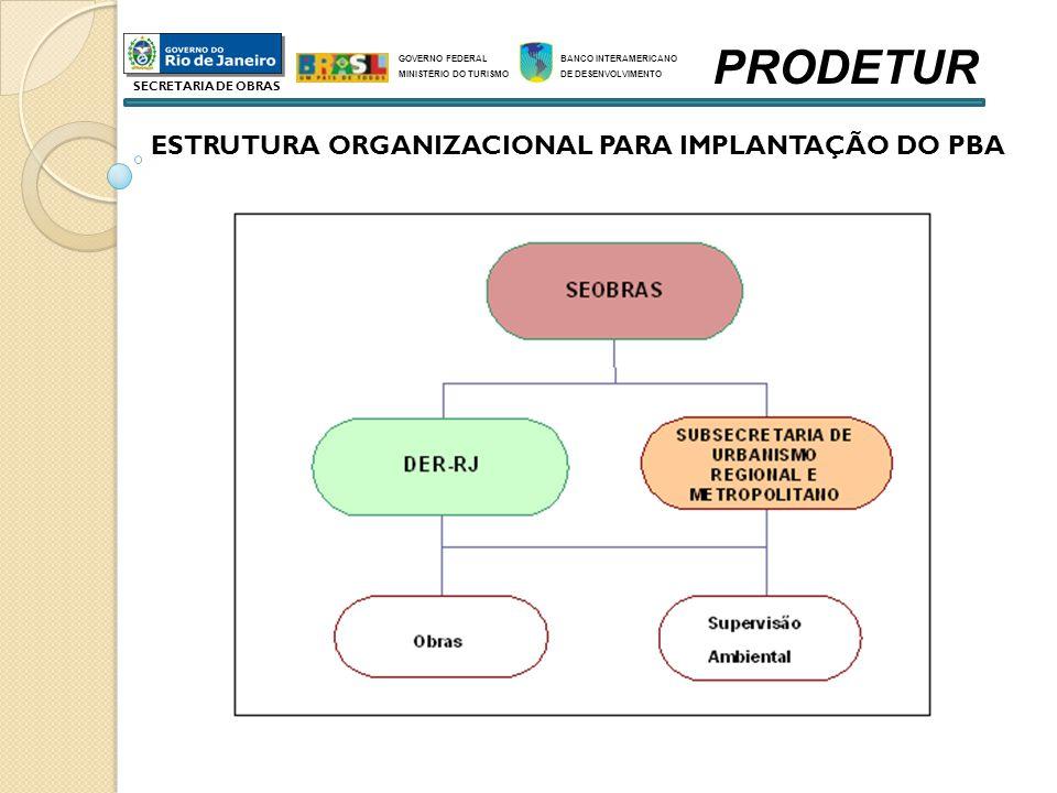 DESCRIÇÃO DOS PLANOS E PROGRAMAS 1.