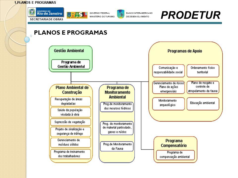 DESCRIÇÃO DOS PLANOS E PROGRAMAS 7.