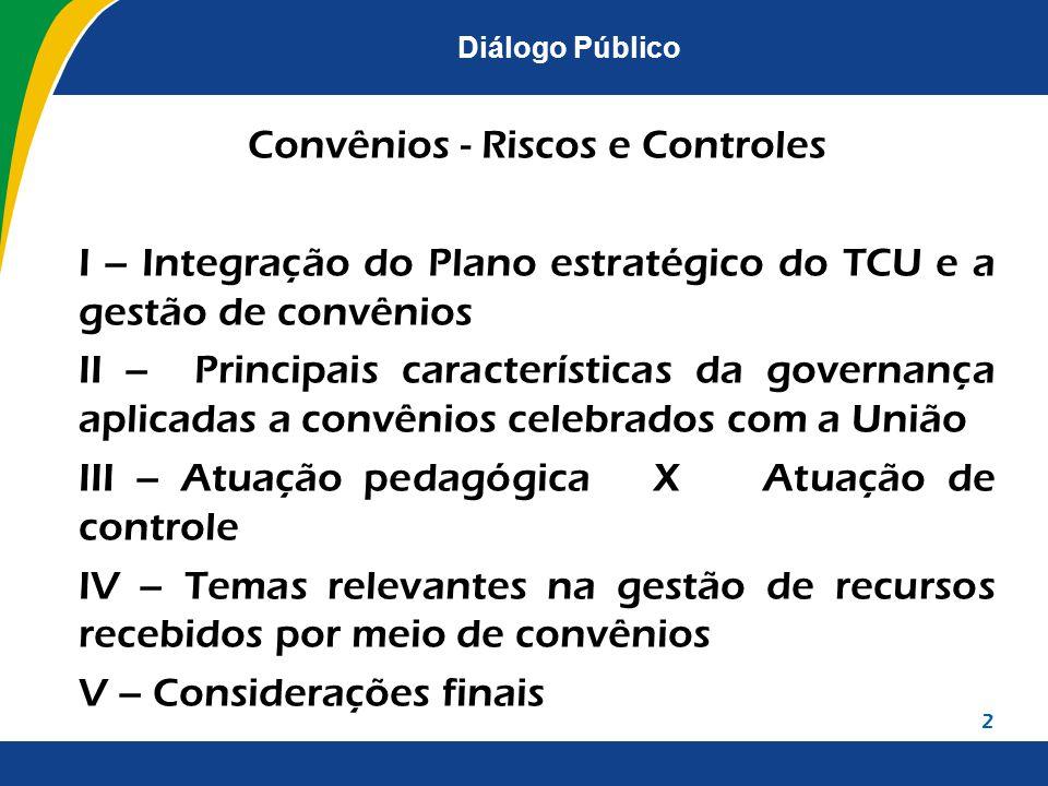 Diálogo Público Convênios - Riscos e Controles I – Integração do Plano estratégico do TCU e a gestão de convênios II – Principais características da g