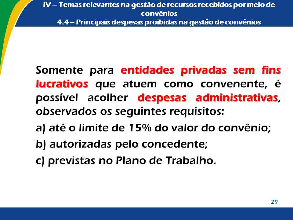 IV – Temas relevantes na gestão de recursos recebidos por meio de convênios 4.4 – Principais despesas proibidas na gestão de convênios entidades priva