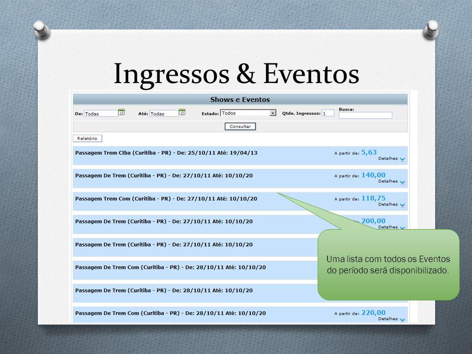 Ingressos & Eventos Uma lista com todos os Eventos do período será disponibilizado.