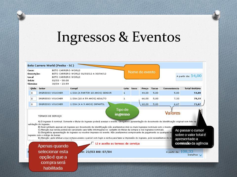 Ingressos & Eventos Nome do evento Tipo de ingresso Valores Apenas quando selecionar esta opção é que a compra será habilitada Ao passar o cursor sobre o valor total é apresentado a comissão da agência