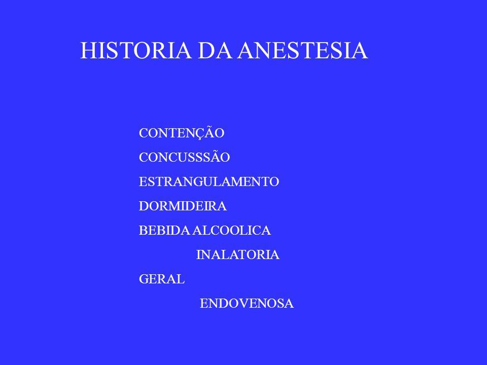 HISTORIA DA ANESTESIA