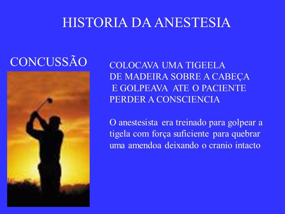 HISTORIA DA ANESTESIA CONTENÇÃO O cirurgião tinha uma equipe com cinco profisionais para a contenção 2 nos braços 2 nas pernas 1 na cabeça 5 anestesis