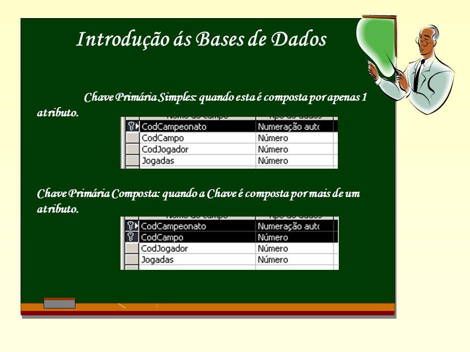 Introdução ás Bases de Dados Chave Primária Simples: quando esta é composta por apenas 1 atributo.