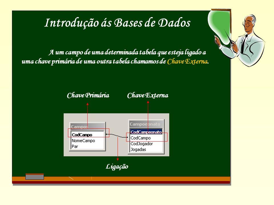 Introdução ás Bases de Dados A um campo de uma determinada tabela que esteja ligado a uma chave primária de uma outra tabela chamamos de Chave Externa.