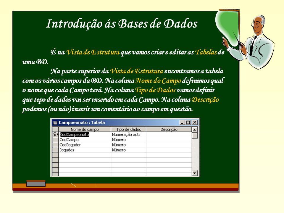 Introdução ás Bases de Dados É na Vista de Estrutura que vamos criar e editar as Tabelas de uma BD.