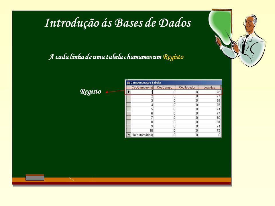 Introdução ás Bases de Dados A cada linha de uma tabela chamamos um Registo Registo