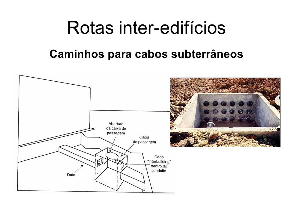 Rotas inter-edifícios Caminhos para cabos subterrâneos