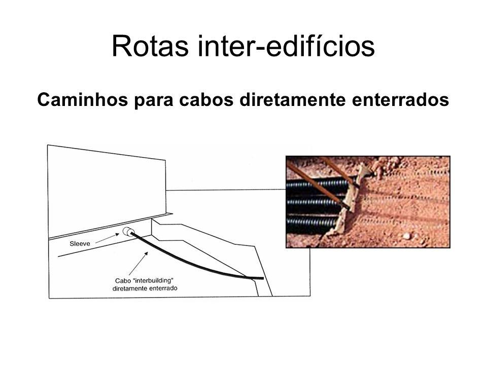 Rotas inter-edifícios Caminhos para cabos diretamente enterrados