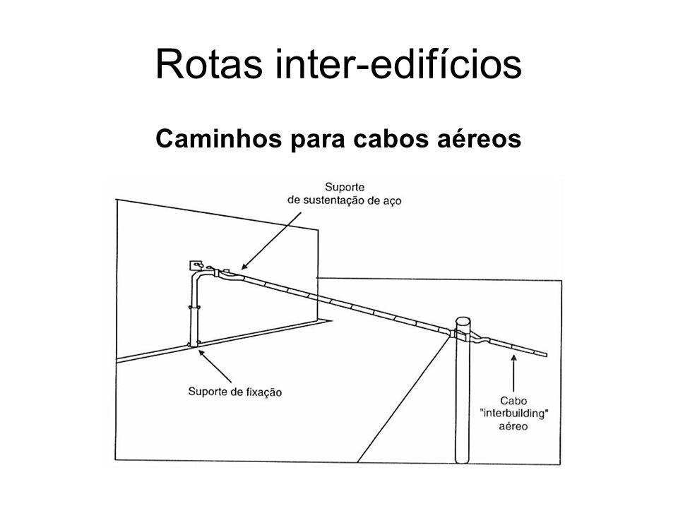 Rotas inter-edifícios Caminhos para cabos aéreos