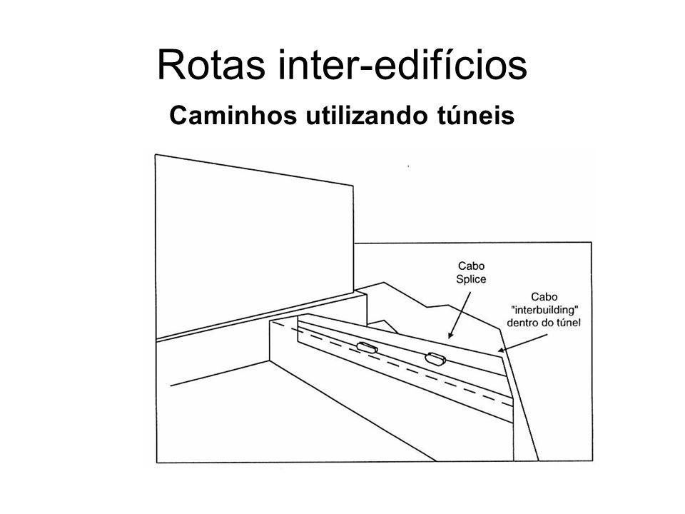 Rotas inter-edifícios Caminhos utilizando túneis