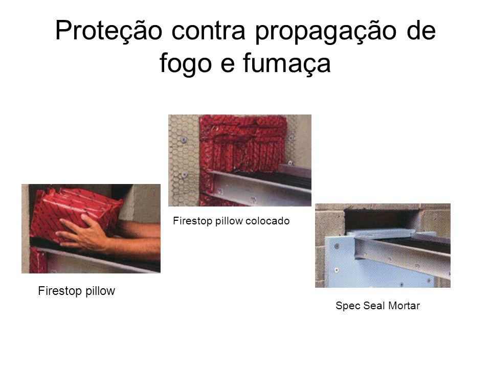 Proteção contra propagação de fogo e fumaça Firestop pillow Firestop pillow colocado Spec Seal Mortar