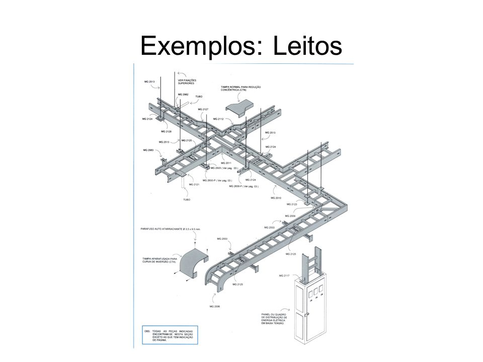 Exemplos: Leitos