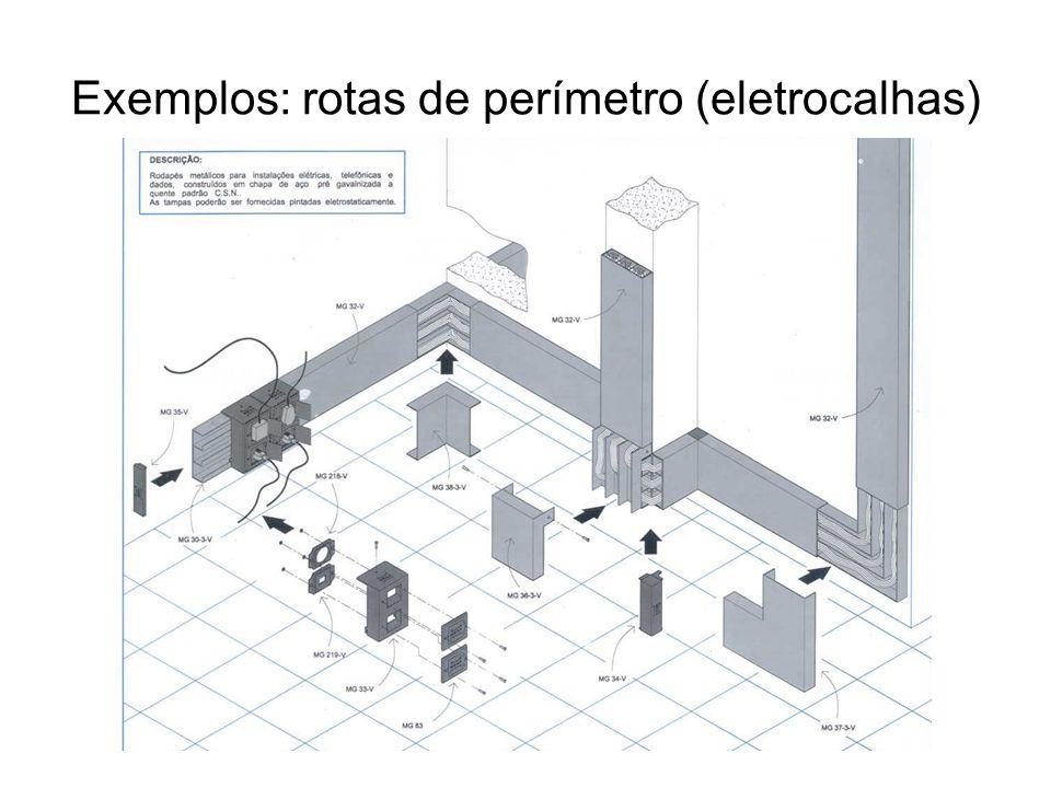 Exemplos: rotas de perímetro (eletrocalhas)