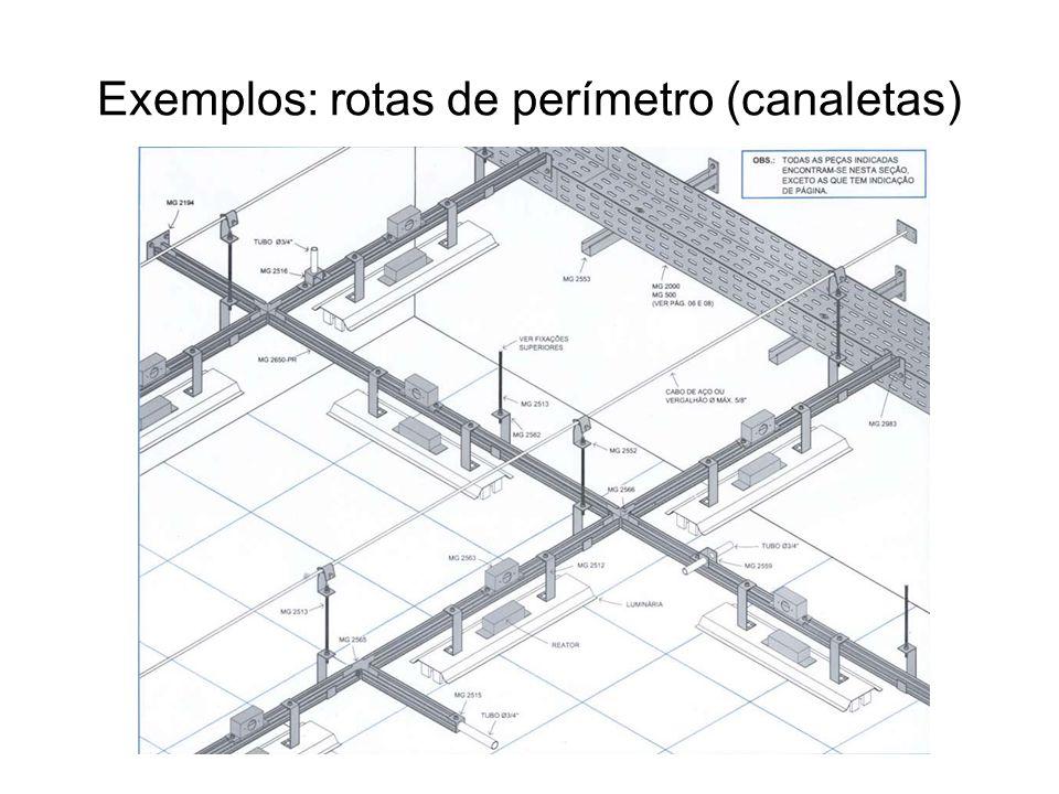 Exemplos: rotas de perímetro (canaletas)