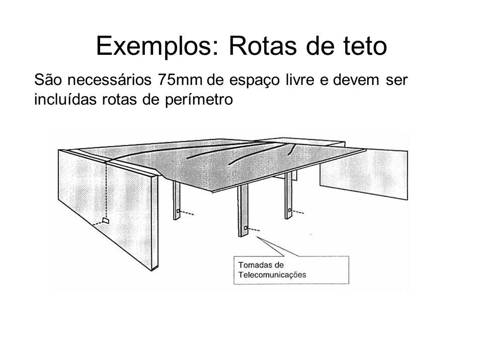 Exemplos: Rotas de teto São necessários 75mm de espaço livre e devem ser incluídas rotas de perímetro