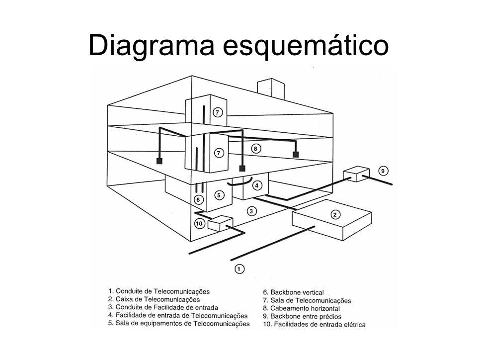 Diagrama esquemático