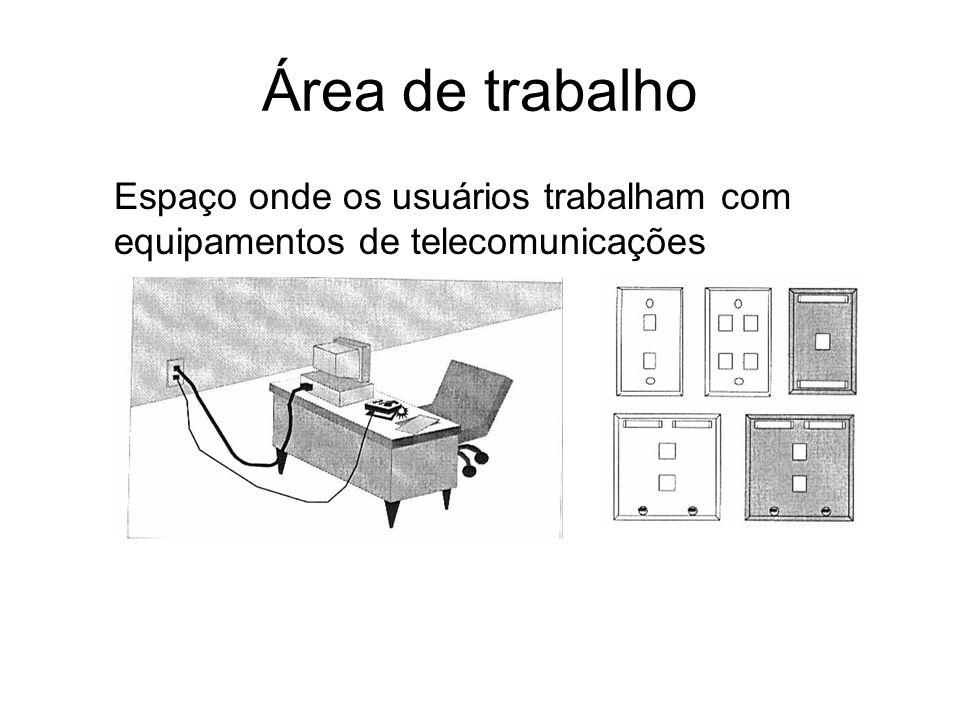 Área de trabalho Espaço onde os usuários trabalham com equipamentos de telecomunicações