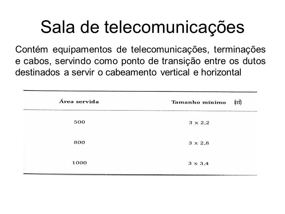 Sala de telecomunicações Contém equipamentos de telecomunicações, terminações e cabos, servindo como ponto de transição entre os dutos destinados a se