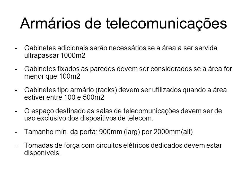 Armários de telecomunicações -Gabinetes adicionais serão necessários se a área a ser servida ultrapassar 1000m2 -Gabinetes fixados às paredes devem se