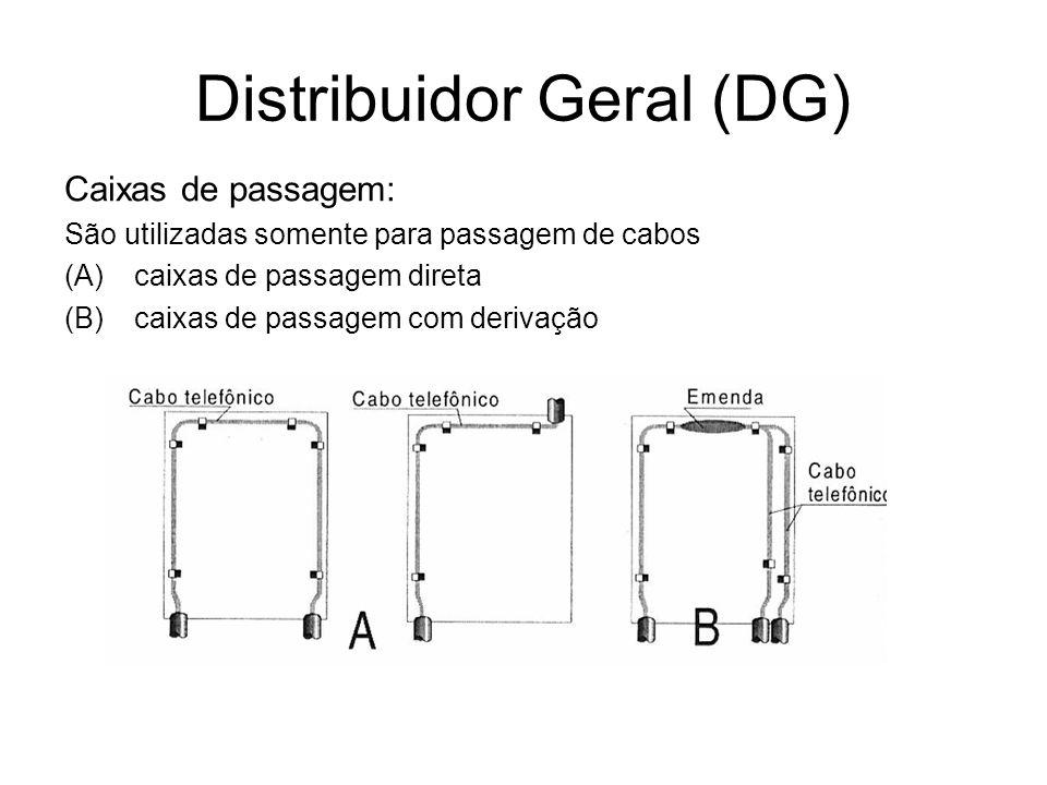 Distribuidor Geral (DG) Caixas de passagem: São utilizadas somente para passagem de cabos (A)caixas de passagem direta (B)caixas de passagem com deriv