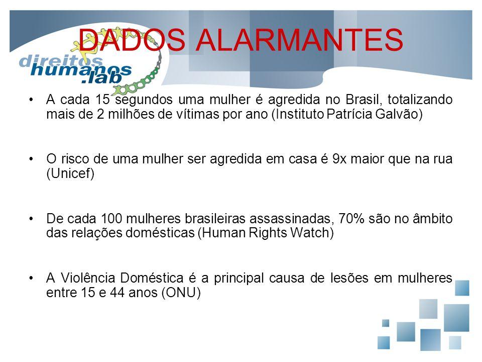 DADOS ALARMANTES A cada 15 segundos uma mulher é agredida no Brasil, totalizando mais de 2 milhões de vítimas por ano (Instituto Patrícia Galvão) O ri