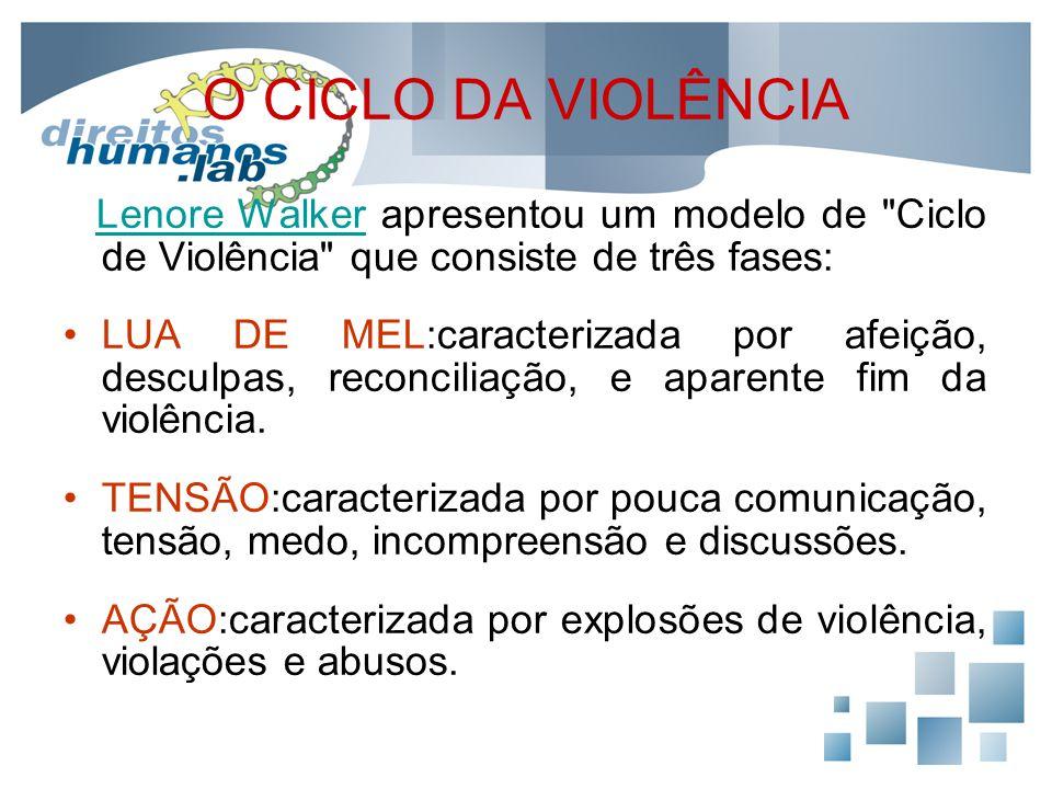 O CICLO DA VIOLÊNCIA Lenore Walker apresentou um modelo de