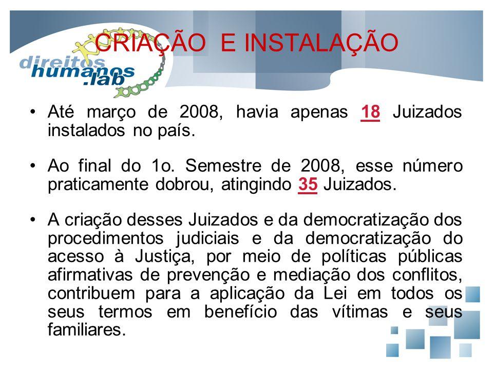 CRIAÇÃO E INSTALAÇÃO Até março de 2008, havia apenas 18 Juizados instalados no país. Ao final do 1o. Semestre de 2008, esse número praticamente dobrou