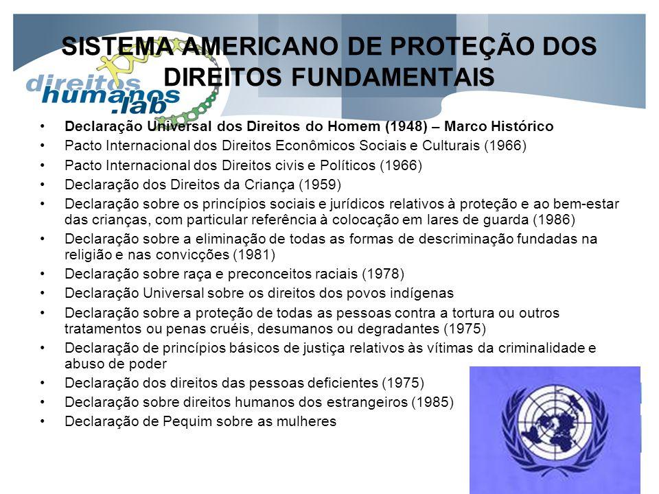 SISTEMA AMERICANO DE PROTEÇÃO DOS DIREITOS FUNDAMENTAIS Declaração Universal dos Direitos do Homem (1948) – Marco Histórico Pacto Internacional dos Di