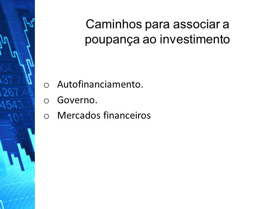 o Autofinanciamento.o Governo.