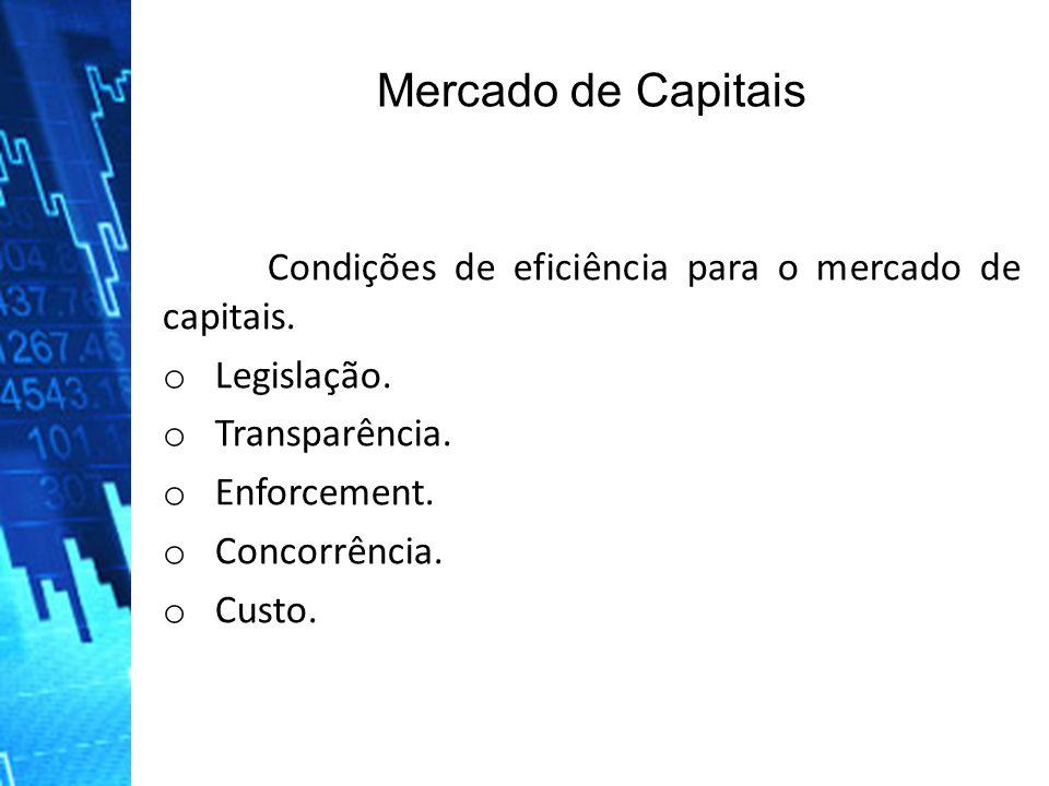 Condições de eficiência para o mercado de capitais.