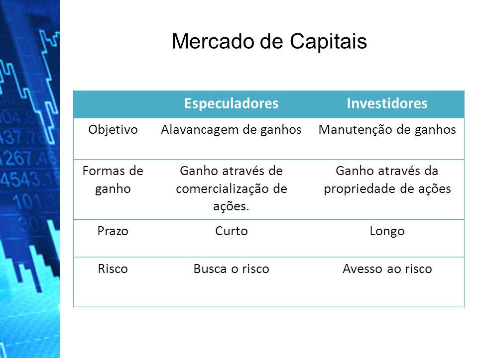 EspeculadoresInvestidores ObjetivoAlavancagem de ganhosManutenção de ganhos Formas de ganho Ganho através de comercialização de ações.