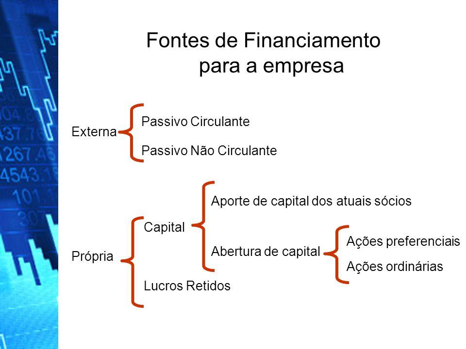 As bolsas de valores são associações civis, sem fins lucrativos.