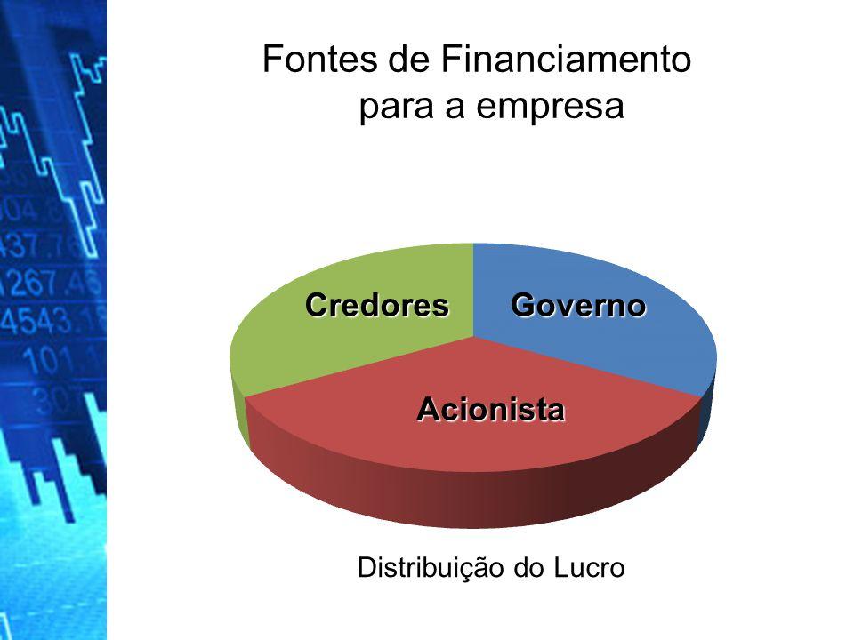 Fontes de Financiamento para a empresa Governo Distribuição do Lucro Credores Acionista
