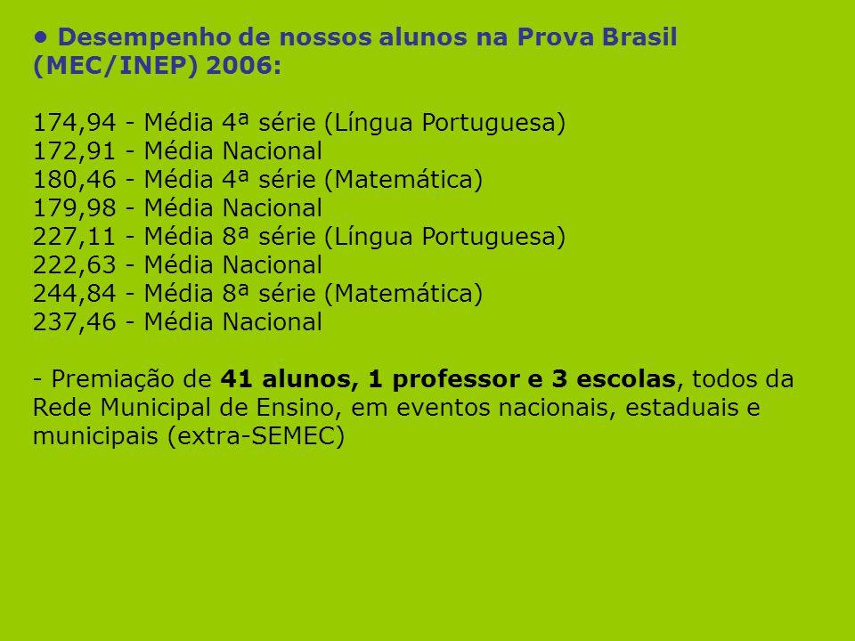 Desempenho de nossos alunos na Prova Brasil (MEC/INEP) 2006: 174,94 - Média 4ª série (Língua Portuguesa) 172,91 - Média Nacional 180,46 - Média 4ª sér