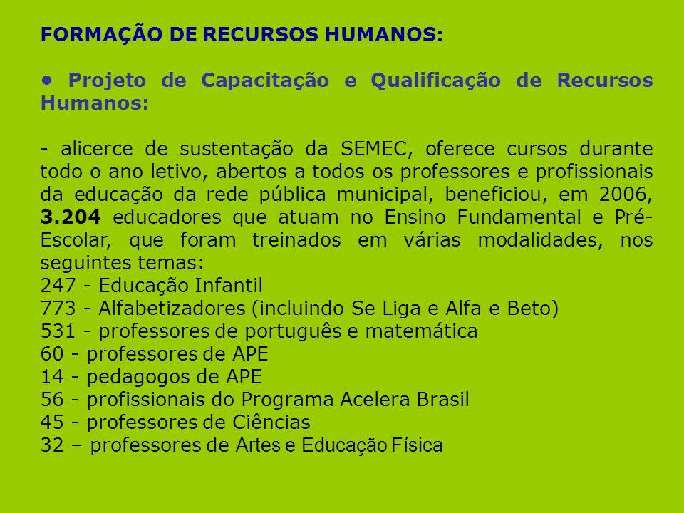 FORMAÇÃO DE RECURSOS HUMANOS: Projeto de Capacitação e Qualificação de Recursos Humanos: - alicerce de sustentação da SEMEC, oferece cursos durante to