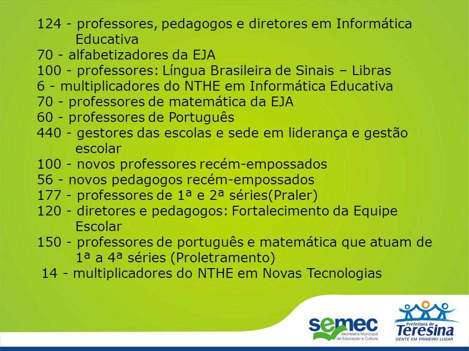 124 - professores, pedagogos e diretores em Informática Educativa 70 - alfabetizadores da EJA 100 - professores: Língua Brasileira de Sinais – Libras